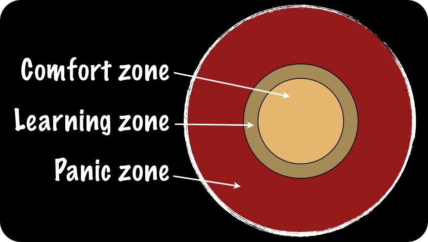 comfortzone.001