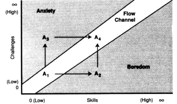flowdiagram-1