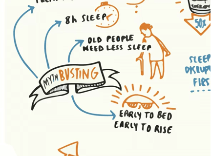 Must watch ted talk why do we sleep a life of productivity