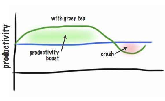 graph-1.002