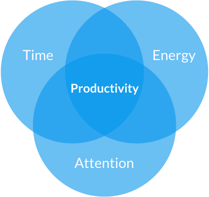Introducing Productivity Courses for Teams