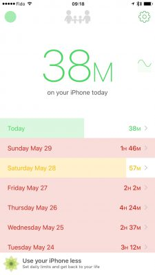 My phone usage on a heavy travel week. You may spend more time on your phone than you realize!