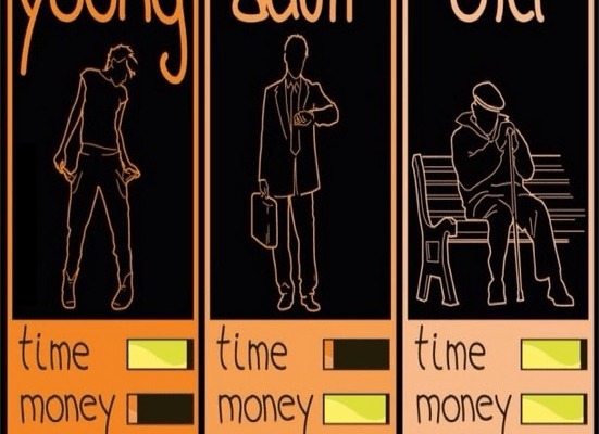 One more reason to get better at managing your time, money, and energy