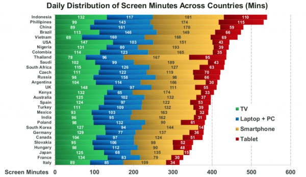 screen-usage